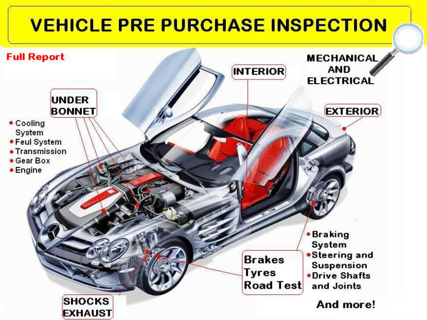 Motor Vehicle Pre Purchase Inspection Impremedia Net